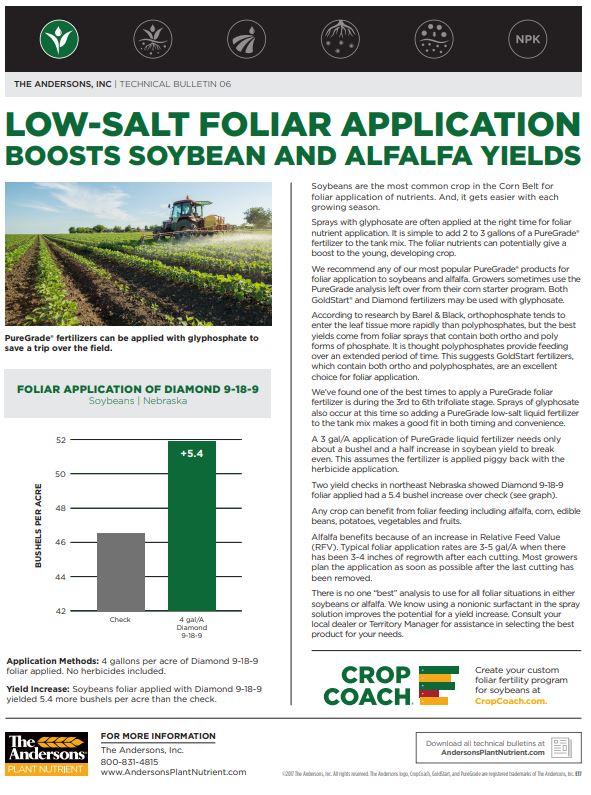 Technical Bulletin 06: Low-Salt Foliar Application Boosts Soybean and Alfalfa Yields