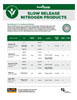 The Andersons Slow Release Nitrogen (SRN) Product Comparison Sheet