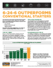 The Andersons Technical Bulletin 02 GoldStart 6-24-6 Outperforms Conventional Starters