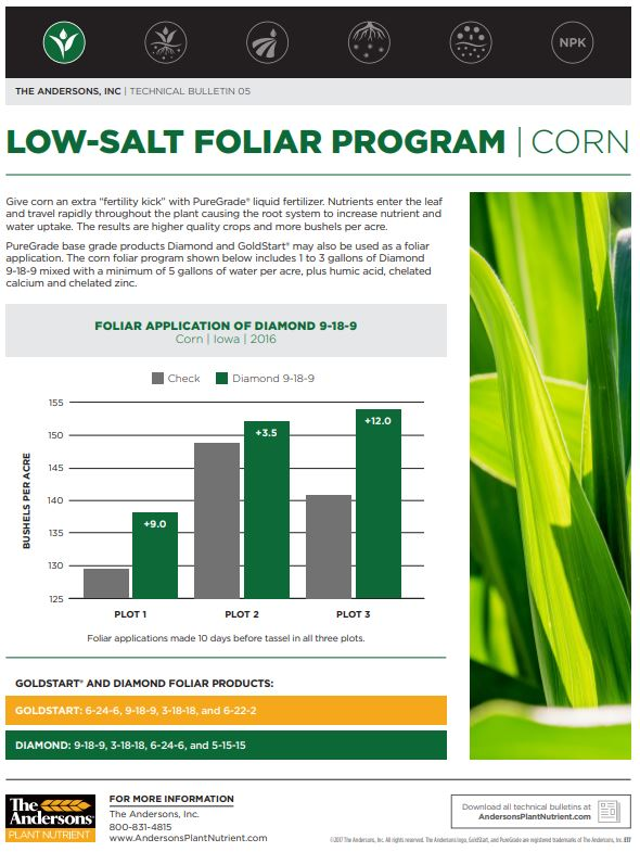 Technical Bulletin 05: Low-Salt Foliar Program | Corn