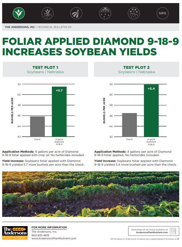 Technical Bulletin 03: Foliar Applied Diamond 9-18-9 Increases Soybean Yields